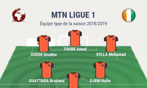 MTN Ligue 1 AWARDS 2019 : L'attaque de feu de l'Equipe Type de la saison